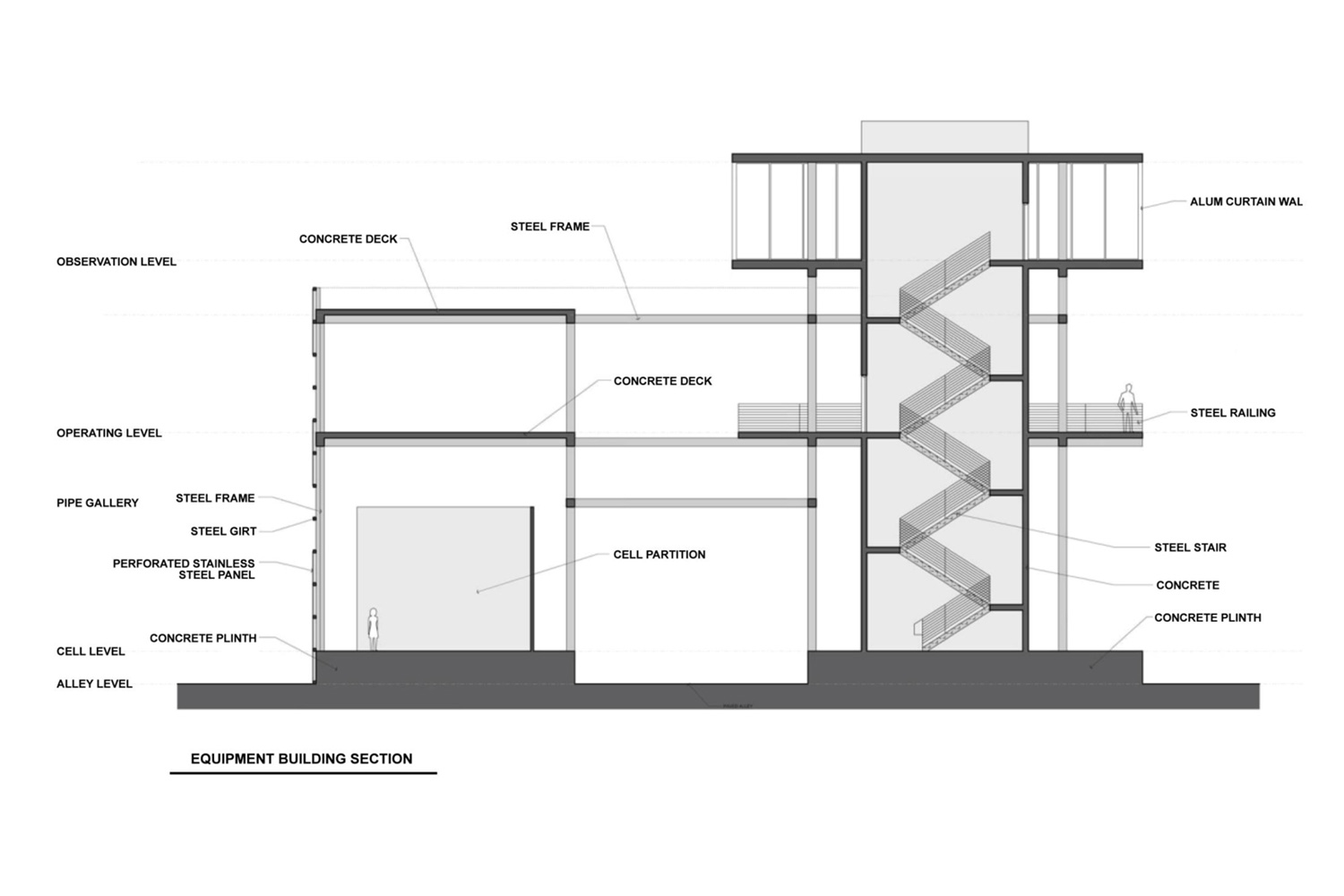 K-25 Equipment Building - Viewing Tower (Tower Section Schematic)